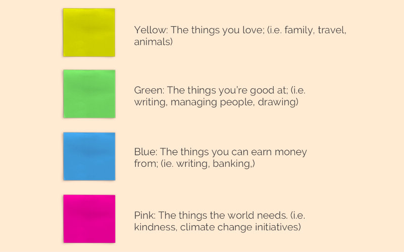 Ikigai colour meanings
