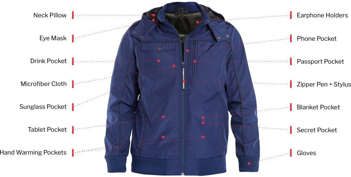 travel gift idea baubax travel jacket